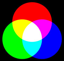 Три основных цвета